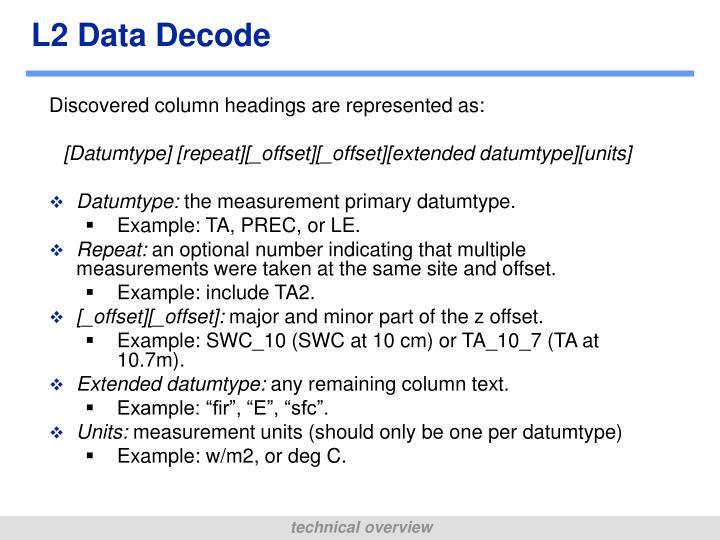 L2 Data Decode