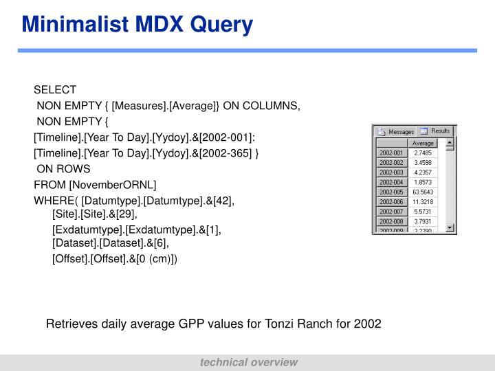 Minimalist MDX Query