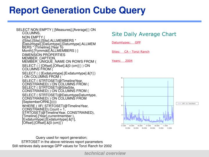 Report Generation Cube Query