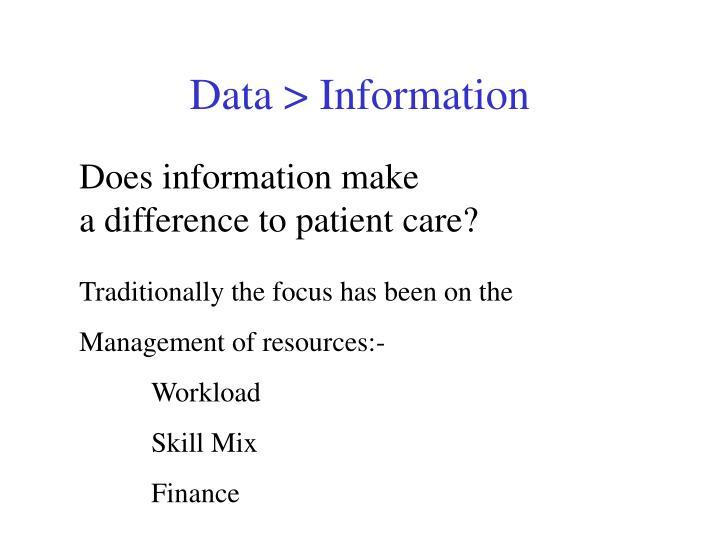 Data > Information