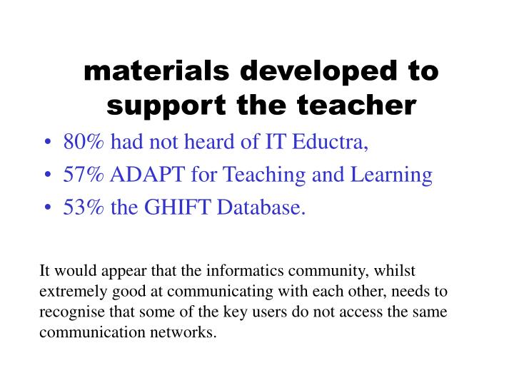 materials developed to support the teacher