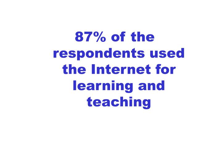 87% of the respondents used the Internet for learning and teaching