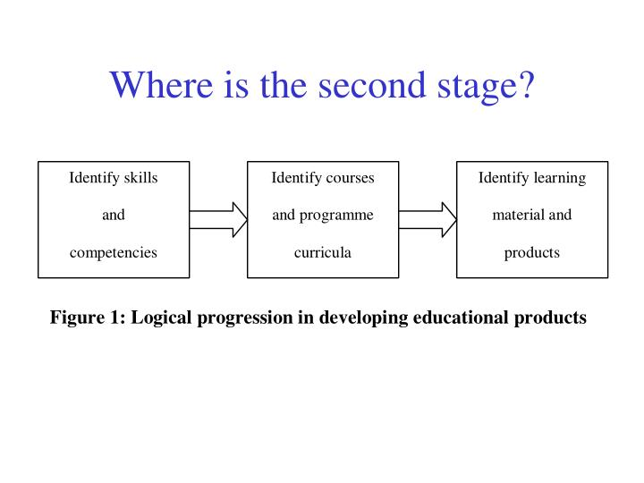 Where is the second stage?