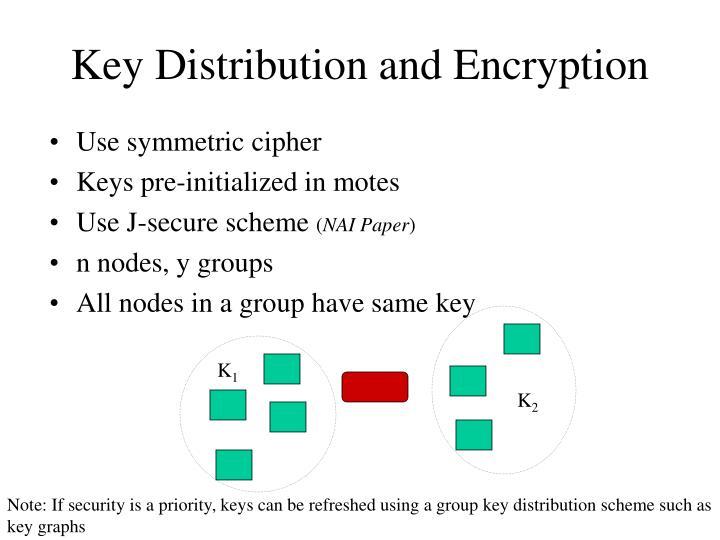 Key Distribution and Encryption