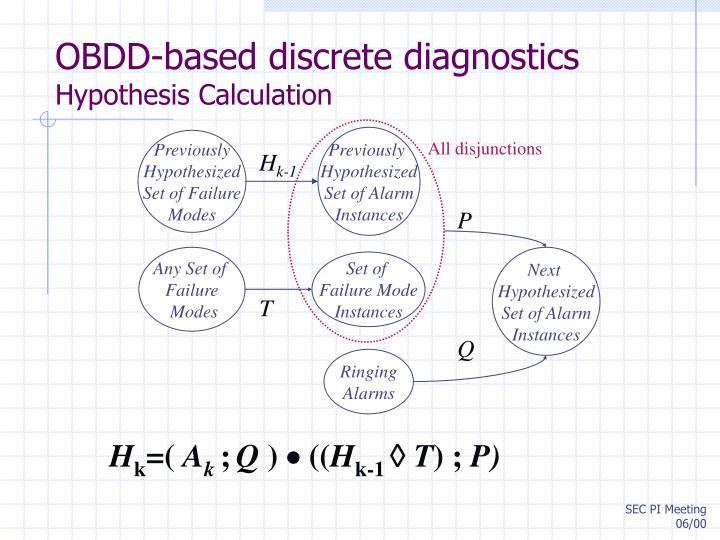 OBDD-based discrete diagnostics