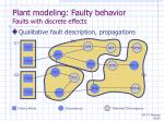 plant modeling faulty behavior faults with discrete effects