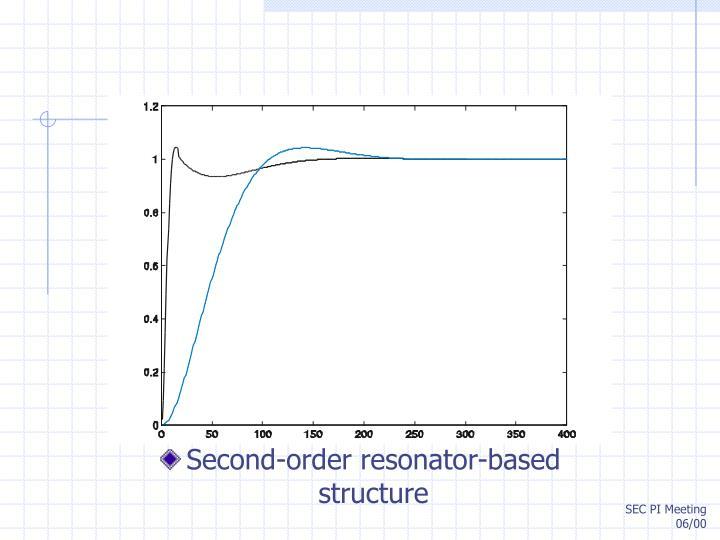 Second-order resonator-based