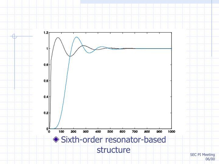 Sixth-order resonator-based