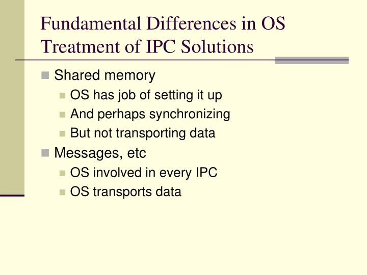 Fundamental Differences in OS Treatment of IPC Solutions