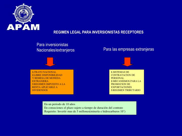 REGIMEN LEGAL PARA INVERSIONISTAS RECEPTORES