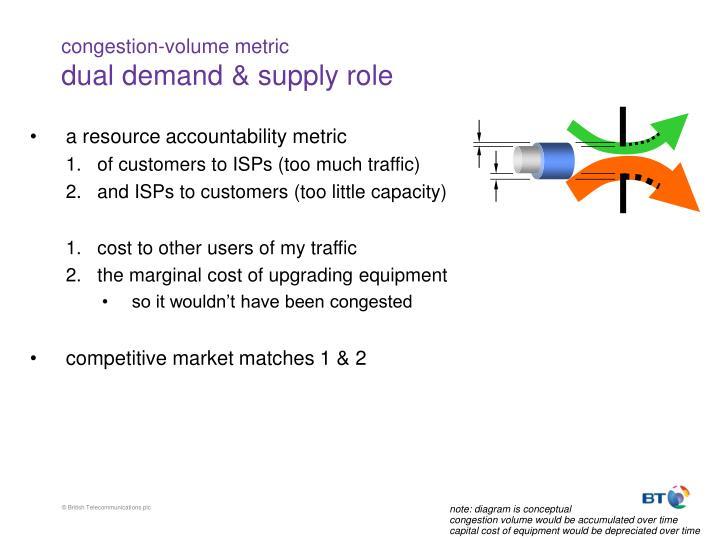 note: diagram is conceptual