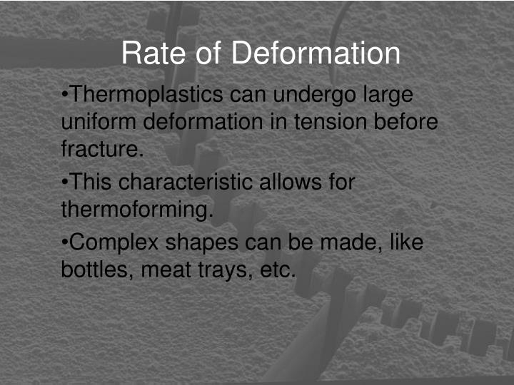 Rate of Deformation