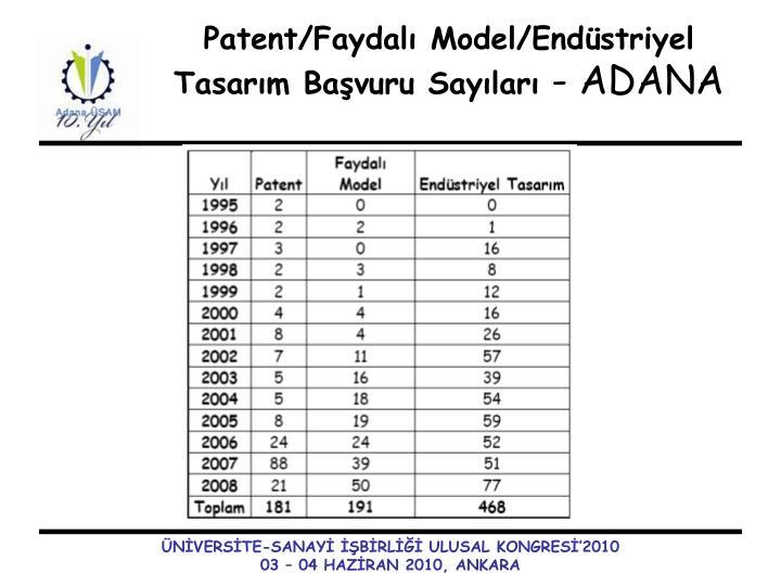 Patent/Faydalı Model/Endüstriyel Tasarım Başvuru Sayıları