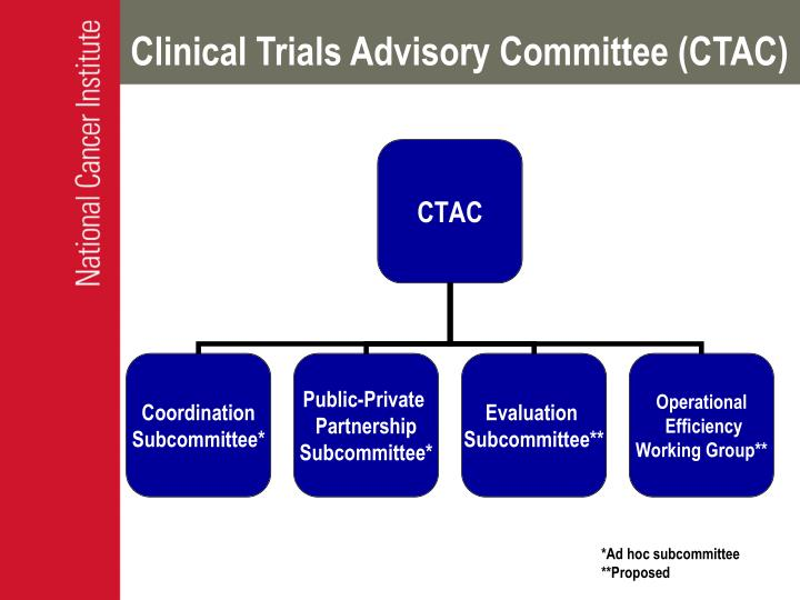Clinical Trials Advisory Committee (CTAC)