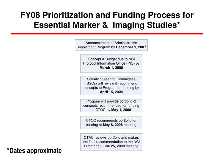 FY08 Prioritization and Funding Process for Essential Marker &  Imaging Studies*