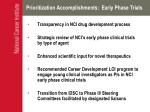 prioritization accomplishments early phase trials