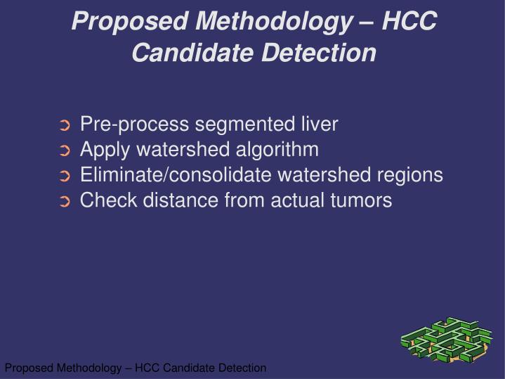 Proposed Methodology – HCC Candidate Detection