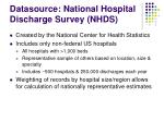 datasource national hospital discharge survey nhds