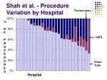 shah et al procedure variation by hospital