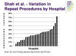 shah et al variation in repeat procedures by hospital