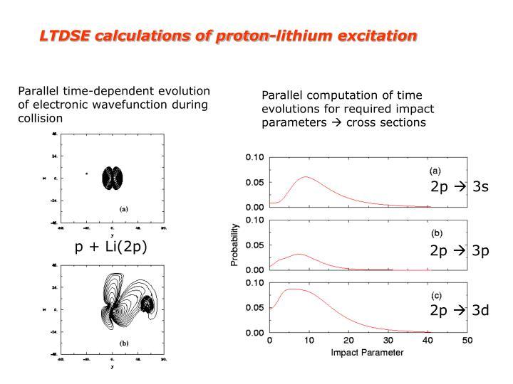 LTDSE calculations of proton-lithium excitation