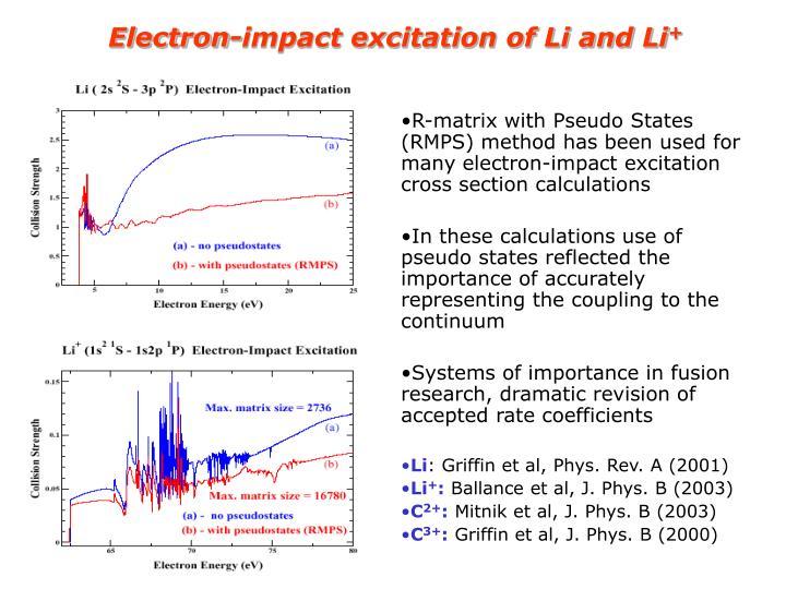 Electron-impact excitation of Li and Li