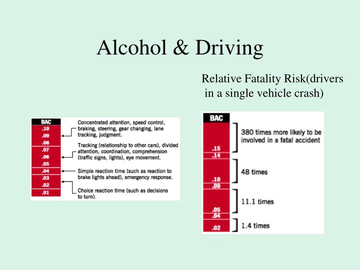 Alcohol & Driving