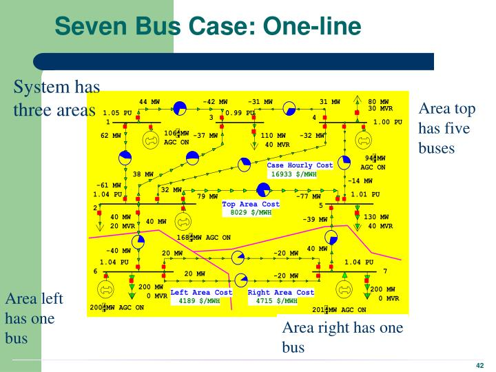 Seven Bus Case: One-line