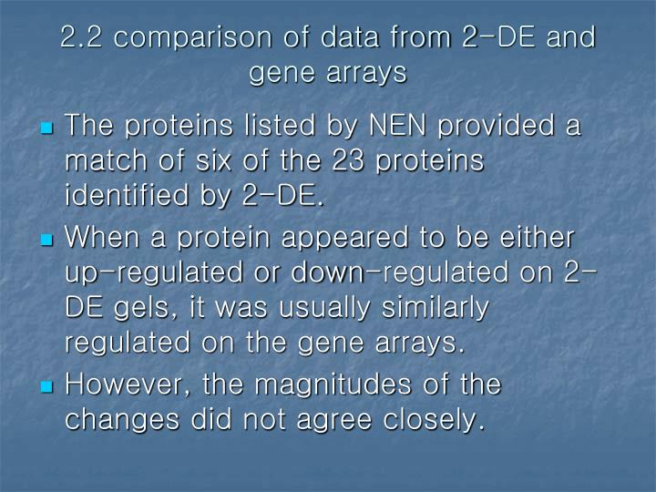 2.2 comparison of data from 2-DE and gene arrays