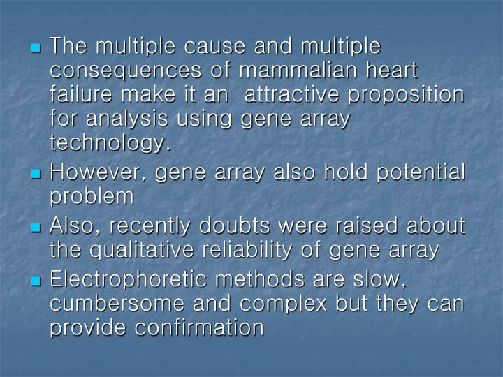 The multiple cause and multiple consequences of mammalian heart failure make it an  attractive propo...