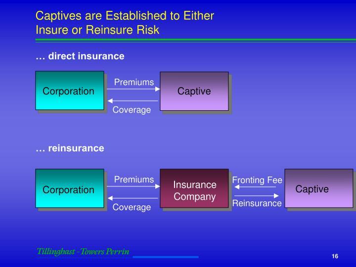 … direct insurance