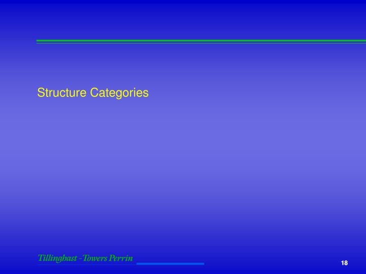 Structure Categories