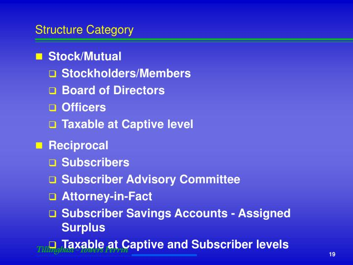 Structure Category