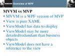 overview of wpf23