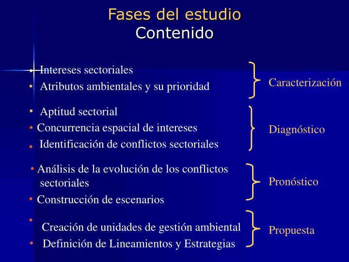 Intereses sectoriales