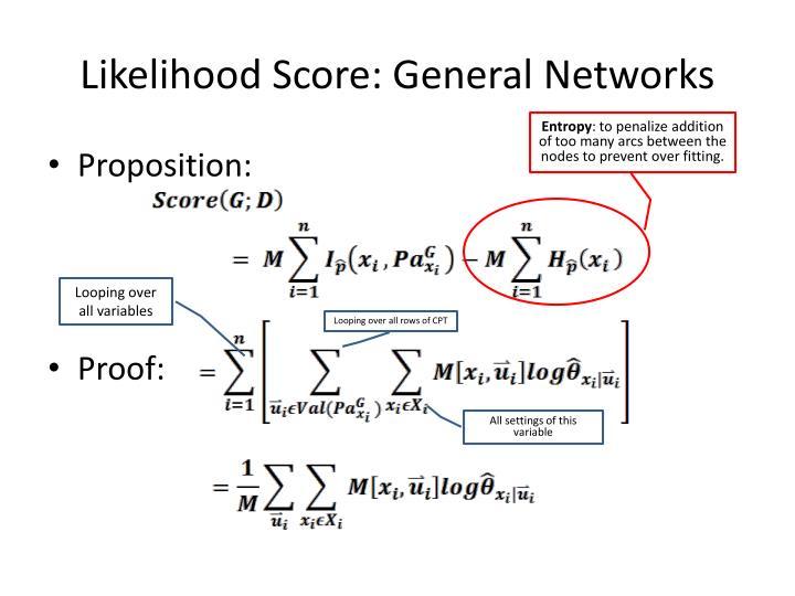 Likelihood Score: General Networks