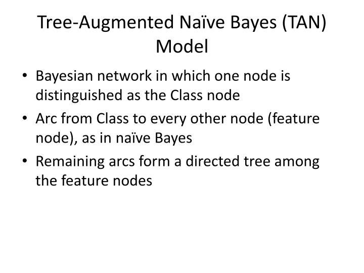 Tree-Augmented Naïve Bayes (TAN) Model