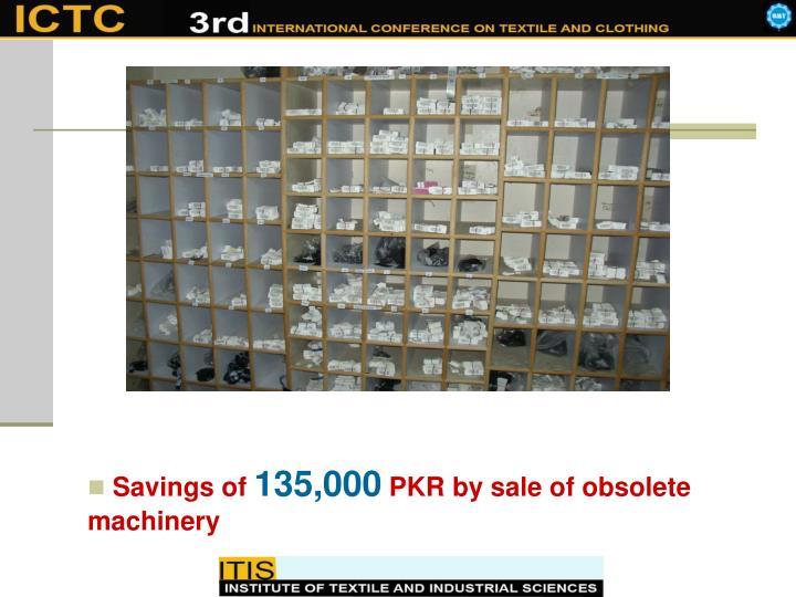 Savings of