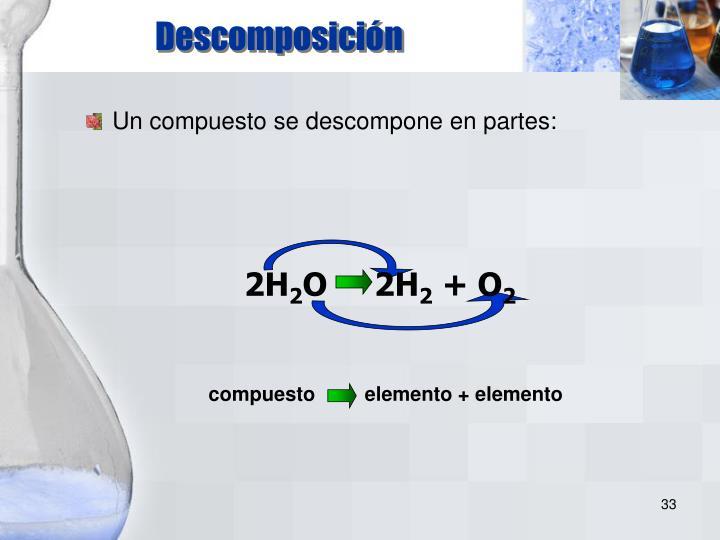 compuesto         elemento + elemento