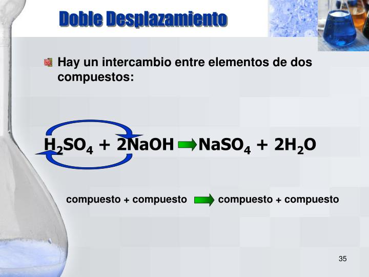 compuesto + compuesto           compuesto + compuesto