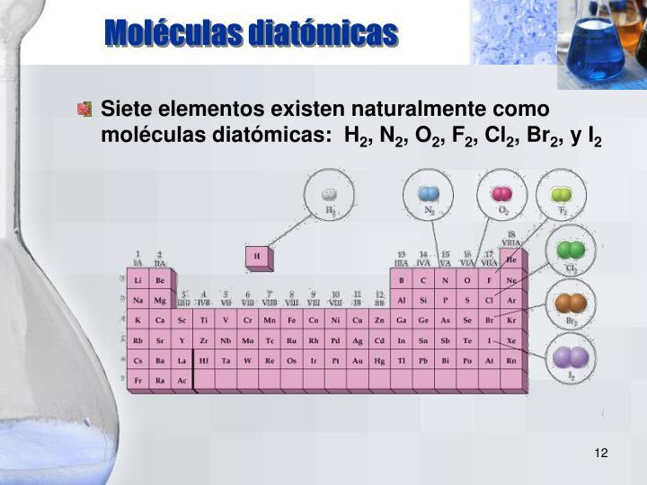Moléculas diatómicas
