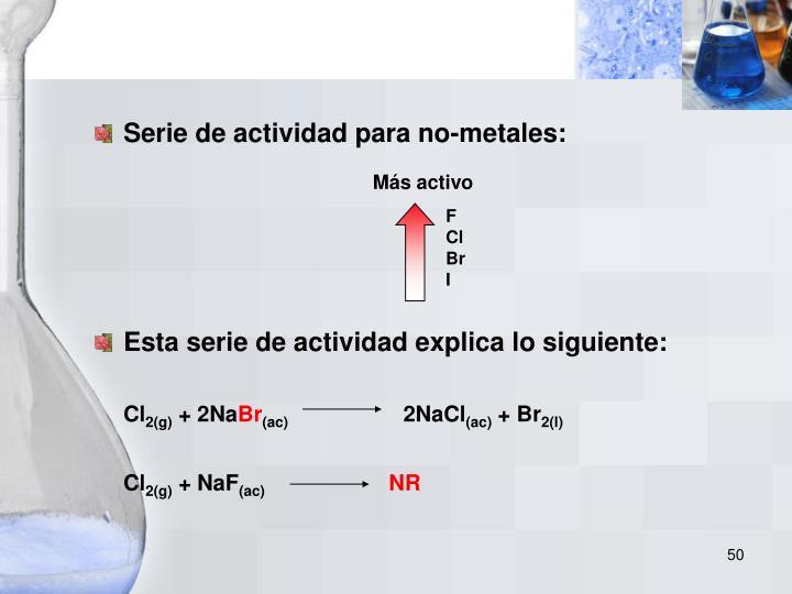 Serie de actividad para no-metales: