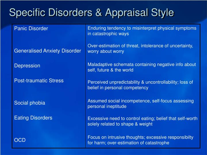 Specific Disorders & Appraisal Style