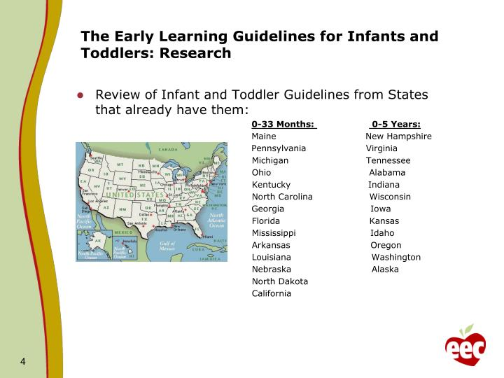 The Early Learning Guidelines for Infants and Toddlers: Research