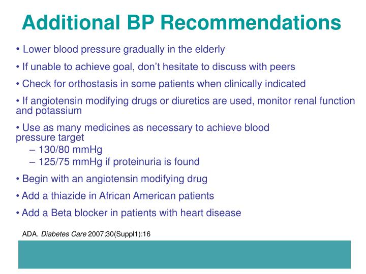 Additional BP Recommendations