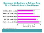 number of medications to achieve goal bp in 5 trials of dm and or renal disease