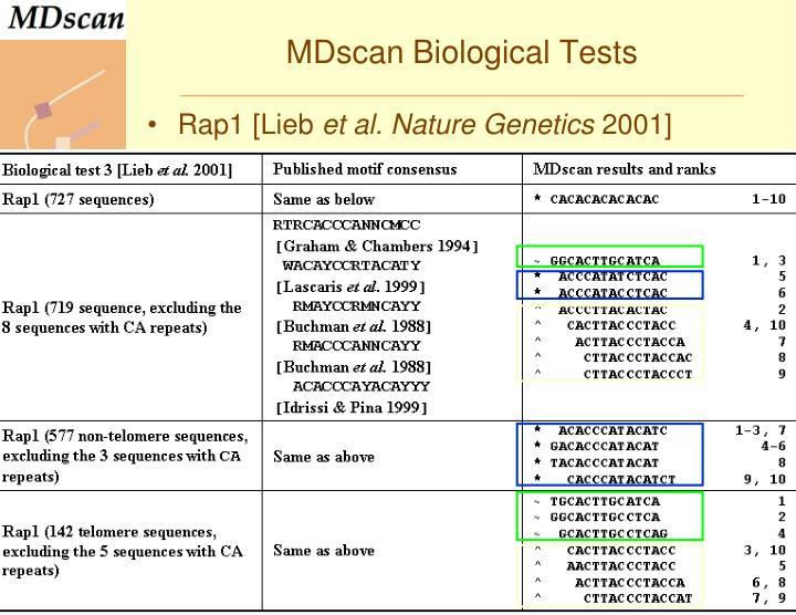 MDscan Biological Tests