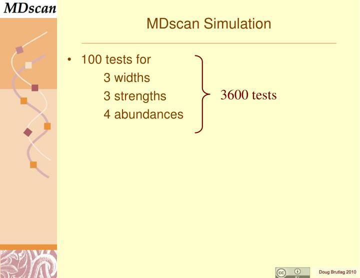 3600 tests