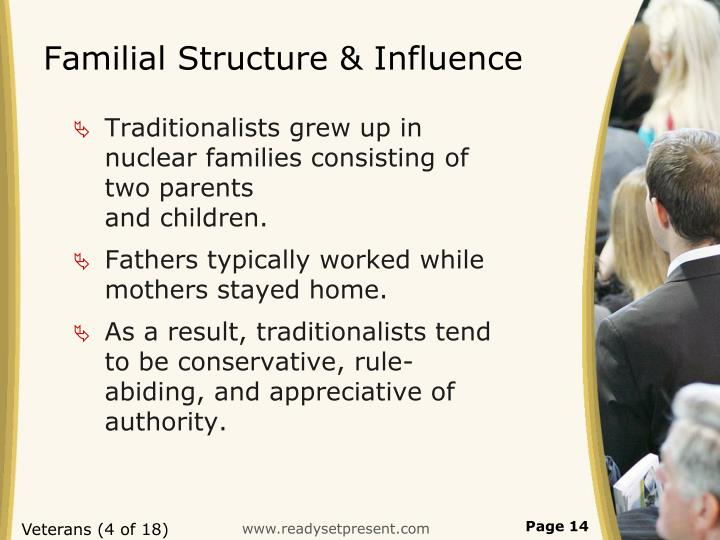Familial Structure & Influence
