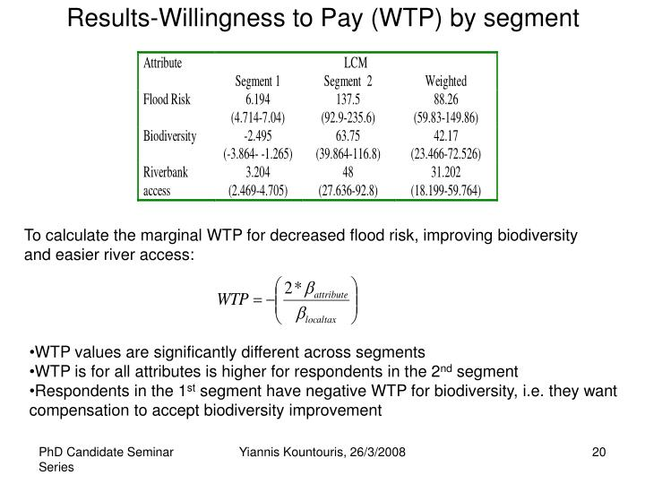 Results-Willingness to Pay (WTP) by segment